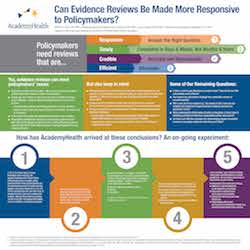 Can Evidence Reviews Be Made More Responsive to Policymakers?