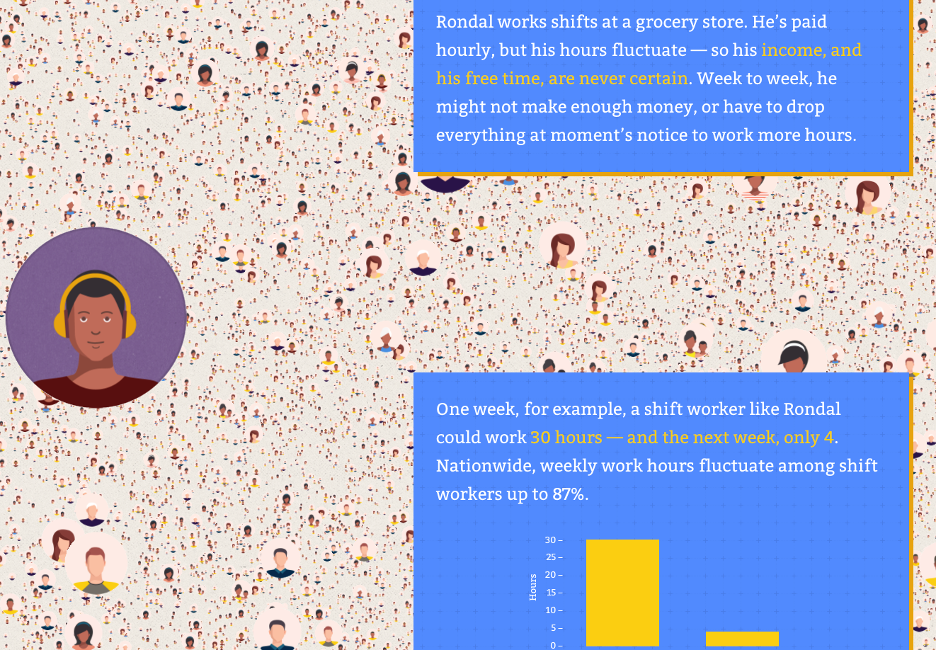 Infographic with story about fictional character Rondal