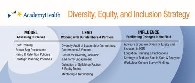 AcademyHealth's Racial Equity Strategy Aims for Progress in Three Areas of Engagement